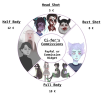 (Point) Commission Info!! OPEN by ci-fer