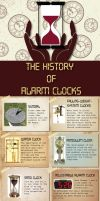 History of Alarm Clocks by trinity43