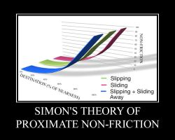 Simon's Theory of NonFriction by Scavgraphics