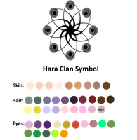 Hara Clan Color Palette by Thongchan
