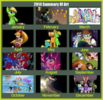 2014 Bananers97 Summary of Art by Bananers97
