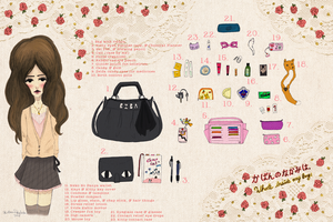 What's in My Bag Labled Version by beyourpet
