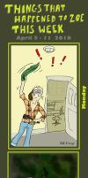 THINGS THAT HAPPENED 013 by inner-etch