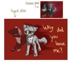 Shimehearts Pain. by Griwi