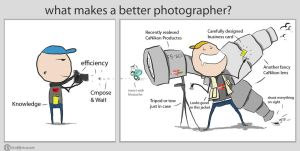 Becoming a better Photographer by ReD1osman