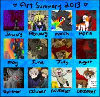 Art Improvement Meme 2013 by KibaWhiteWarrior