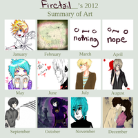 ~Summary of art 2012~ by MeibyWabie