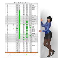 Figure height scaling table (for Poser Pro) by aheorian