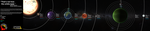 Kerbol System Family Portrait [Version 2][Updated] by LoneSentry
