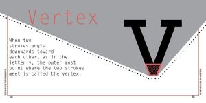 v is for vertex by happy-froggie