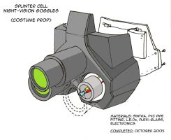 """Splinter Cell"" goggle concept by vugundam"