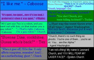 My Top 10 Red VS Blue Quotes by PsychoDemonFox