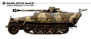 Sd.Kfz.251.22 Ausf.D by nicksikh
