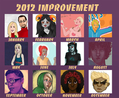 Improvement 2012! by Randomeister