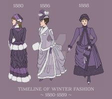 DETAIL: Winter Fashion Timeline 1880-1889 by a-little-bit-lexical