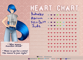 Athena Heart Chart by blackfairy123