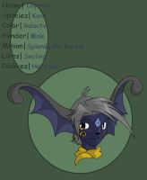 Subeta Profiles - Chyrino by albinoshadow