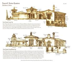 K Residence, Front Elevation Studies by Built4ever