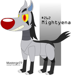 Robot Pokemon Challenge Day 2: Mightyena by Masterge77
