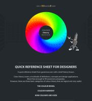 Colour Theory Basics by GovectorZ