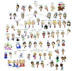 SatW Complete Characters by AshHORROR