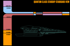 quantum class starboard view by Goanimator