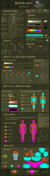 .:RYKH'ANI - SPECIES GUIDE:. by Bjatterflai