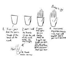 short tutorial: how i draw hands by PurpleF