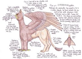Gryphon Notes by Azvolrien
