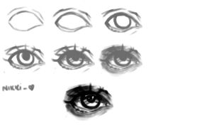 Small Eye Tutorial by Endette