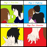 Four Stages of a Relationship by sasuke12234