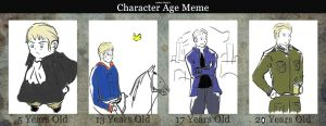 Character Age Meme filled by diogonen