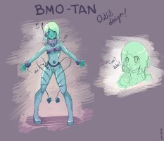 ~Contest~ BMO-tan dressed by Rosana127