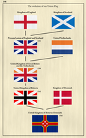 Flag evolution by Sapiento