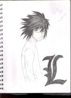 L Lawliet by Linksgirl43