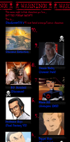 My top 10 most hated characters by DinoLover09
