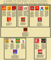 parties of Spanish Republic by dlink97