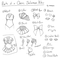 Basic Sailormoon Fuku Reference Guide by EMReven