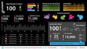 Brandstack Company Dashboard by PeaceLoveDesign