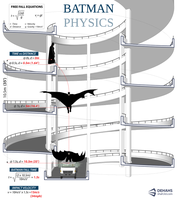 Batman Physics by dehahs