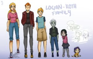 Logan Family Roll Call by Ceshira