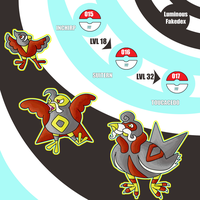 Fakemon- Inca tern Birds by OddPenguin