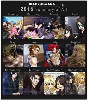 2016 Summary by xiaoyugaara
