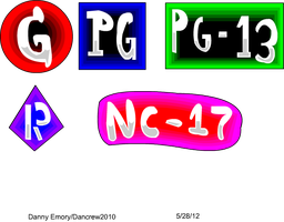 Rating Signs by Dancrew2010