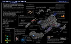 Anatomy of War: Battlecruiser Cross Section by Jinshin