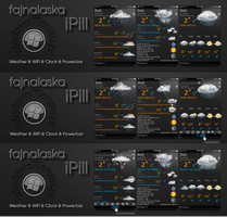 iPill_Weather Rainmeter by Fajnalaska