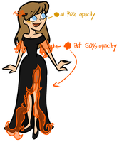 TD - Me Hunger Games Dress by Striddums