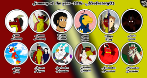 .:Personal:. Summary of the year by Neofactory02