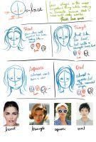 Face shape reference by Captain-Bownie