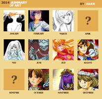 Art Summary 2014 by JadineR
